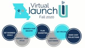 Virtual LaunchU